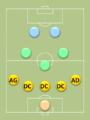 Positions au football des défenseurs dans un 5-3-2.png