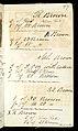 Printer's Sample Book, No. 19 Wood Colors Nov. 1882, 1882 (CH 18575281-28).jpg