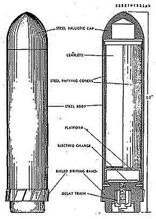 Gewehr-Sprenggranate - WikiMili, The Free Encyclopedia