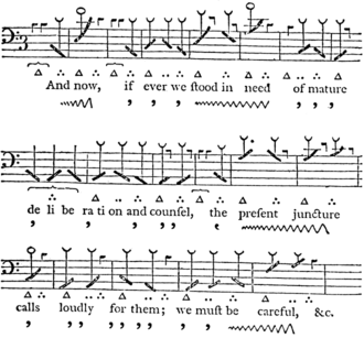 """Prosodia Rationalis - Joshua Steele's """"peculiar symbols"""": The """"notes"""" indicate quantity at the top and the sliding accent at the bottom; pauses are indicated by the little L-shaped marks; poize by the triangular and dotted forms; and force by both single quotes and zig-zags."""