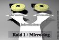 Raid1.mirroring.png