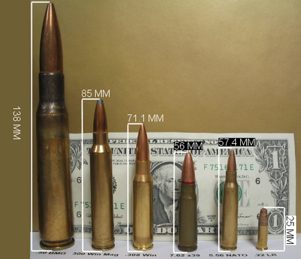 7.62×39 shown alongside other cartridges - 7.62×39mm