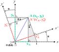Rotació entorn a l'origen en coordenades cartesianes.PNG