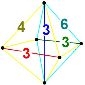 Runcinated 5-simplexes - Image: Runcicantellated 5 simplex verf