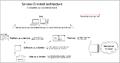SOA Detailed Diagram.png