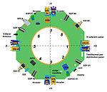 Satellite MMS instrument deck webview.jpg
