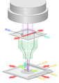 Simple model of Scanner (Semiconducter lithography).PNG