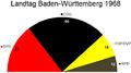 Sitzverteilung Landtag Baden-Württemberg 1968.png
