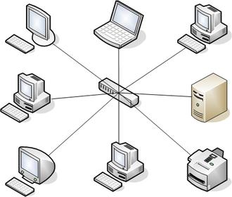 Star network - Star topology