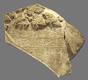 Sumer - Fragment of Eannatum's Stele of the Vultures
