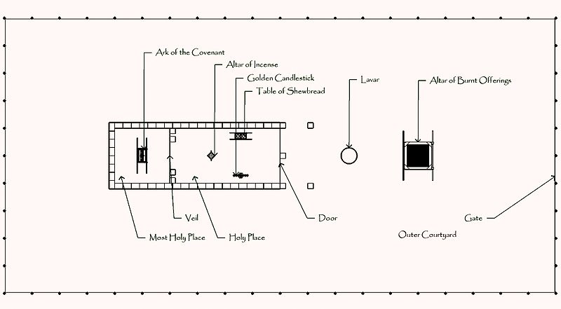 File:Tabernacle Schematic.jpg