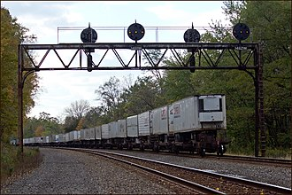 Piggyback (transportation) - Trailers on flatcars in the United States
