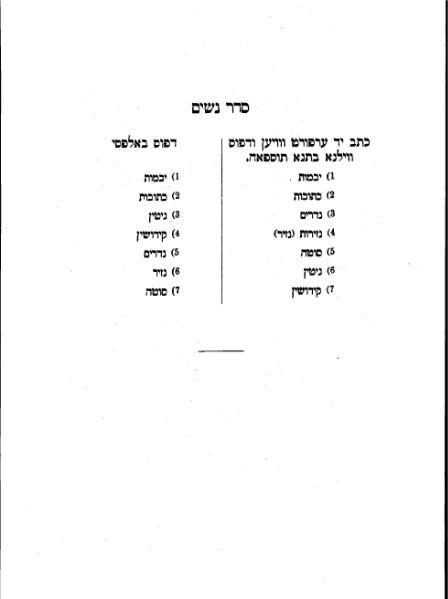 File:Tosefta-3-Nashim-Zuckermandel.djvu