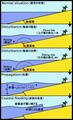 Tsunami comic book style jp.png