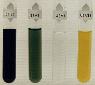 Uranium - Uranium in its oxidation states III, IV, V, VI
