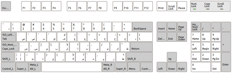 Arabic Keyboard Wikipedia