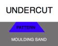 Undercut.png