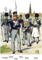 Uniformen Schweizer Regimenter Nr. 29 32 in königlich-niederländischem Dienst 1815 1829.png