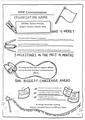 Wikimedia Conference 2016 Organizational Profile WMF Communications.pdf