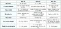 Wimax - Tabla resumen.png