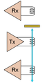 Wireless TSV (coils 1).PNG
