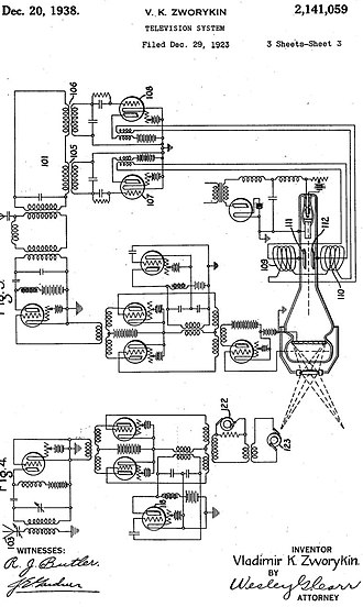 Vladimir K. Zworykin - Drawing from Zworykin's 1923 patent application Television System.
