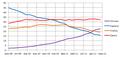 Статистика использования браузеров в Рунете.png