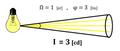 شدت نور در 1 استرادیان.png