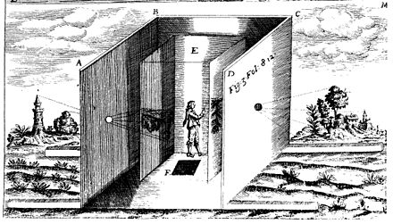 "Illustration of ""portable"" camera obscura (similar to Risner's proposal) in Kircher's Ars Magna Lucis Et Umbrae (1645) 1646 Athanasius Kircher - Camera obscura.jpg"