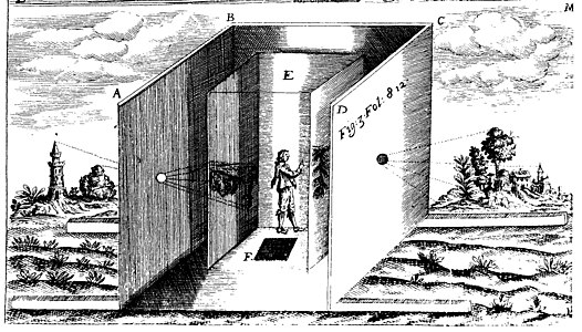 1646 Athanasius Kircher - Camera obscura.jpg