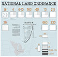 1785 Land Ordinance Diagram.jpg