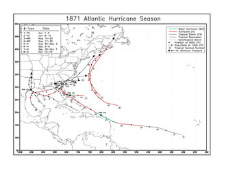 1871 Atlantic hurricane season - Image: 1871 Atlantic hurricane season map
