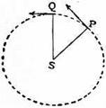1911 Britannica - Astronomy - Orbit.png