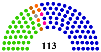 2012 Legislative Yuan Seat Composition.png
