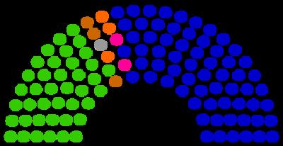 2012 Legislative Yuan Seat Composition.png