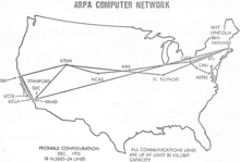 ARPANET 1970 Map.png