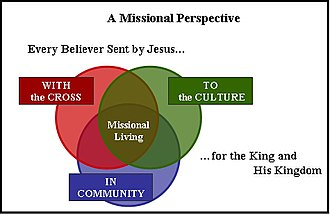 Missional living - Image: A Missional Perspective