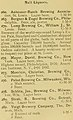 American Breweries in 1893, from - Condensed Catalogue of Interesting Exhibits with Their Locations in the World's Columbian Exposition; (IA condensedcatalog00worl) (page 27 crop).jpg