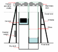Anderton Boat Lift Diagram 2.png