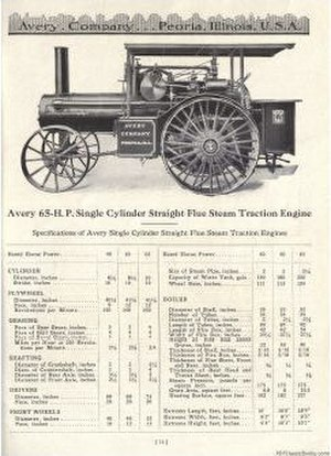 "Avery Company - Page from the Avery Company catalog describing their ""65hp Single Cylinder Straight Flue Steam Traction Engine"""