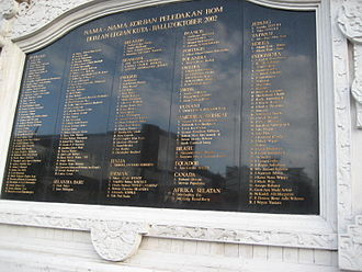2002 Bali bombings - List of victims
