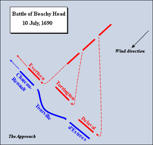 Battle of Beachy Head (1690) - The French fleet bearing NNW towards the English coast. The French centre sagged exactly where the Comte de Tourville was stationed.