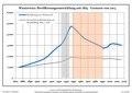 Bevölkerungsentwicklung Wusterwitz.pdf