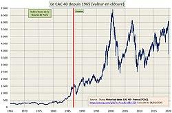 CAC40 1965-18-03-2020.jpg