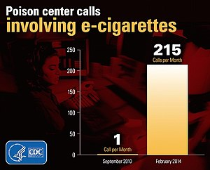 Safety of electronic cigarettes - Image: CDC E cigs poison