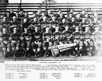 1921 Centre Praying Colonels football team - Image: Centrecollegec 6h 0