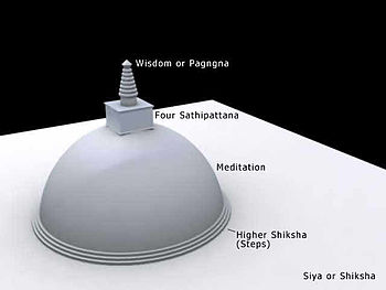 the eightfold path in achieving nirvana These noble ways of life need to be perfected in order to attain nirvana the eightfold path and the four noble truths where  explanation to achieving nirvana.
