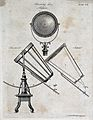 Chemistry; a tracking burning-glass and details. Engraving b Wellcome V0025459.jpg