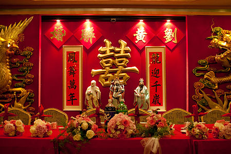 Double happiness calligraphy wikipedia a traditional chinese wedding reception with double happiness decoration in the middle junglespirit Choice Image