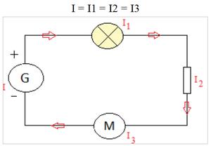 Circuit électrique en série - Intensité.png